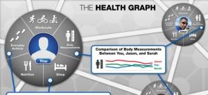 healthgraph